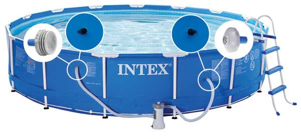 Intex filterpomp 2271 - details