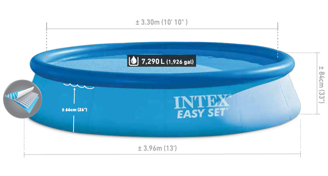 Intex easy set formaten - 396 cm - formaten